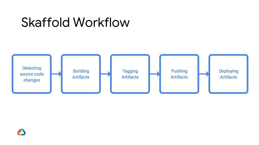 Skaffold Workflow
