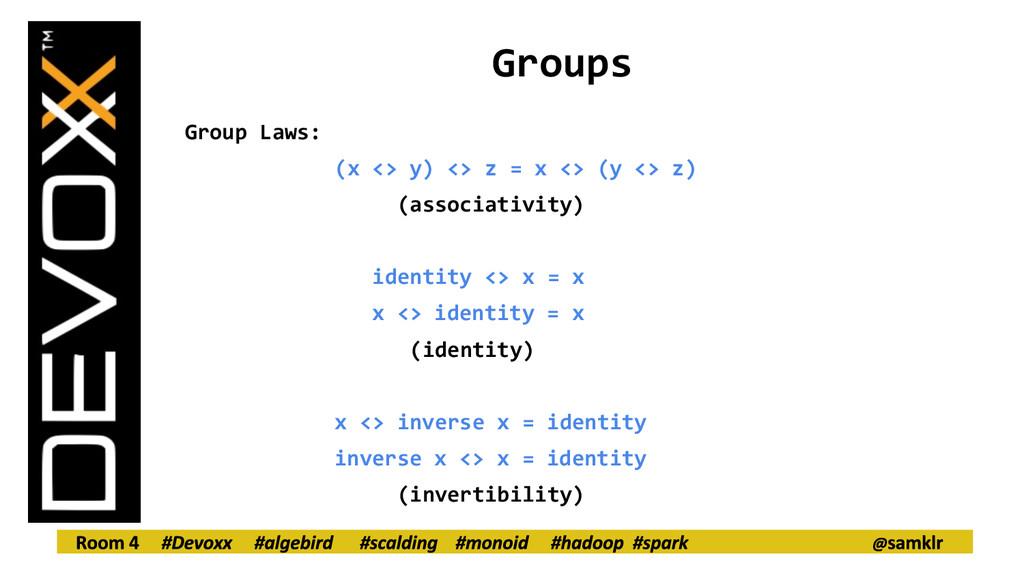 Groups Group Laws: (x <> y) <> z = x <> (y <> z...