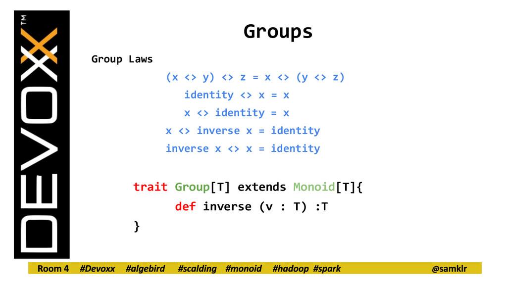 Groups Group Laws (x <> y) <> z = x <> (y <> z)...