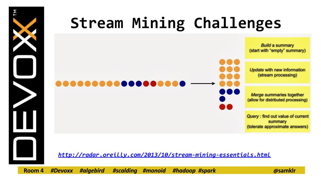 Stream Mining Challenges http://radar.oreilly.c...