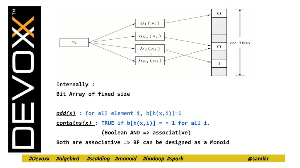 Internally : Bit Array of fixed size add(x) : f...
