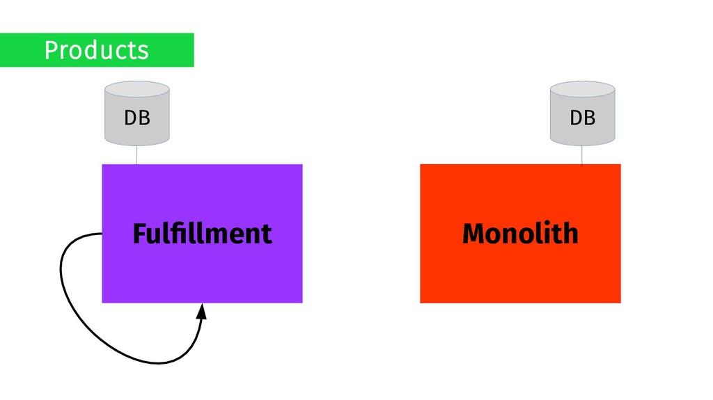 Monolith Fulfillment DB DB Products