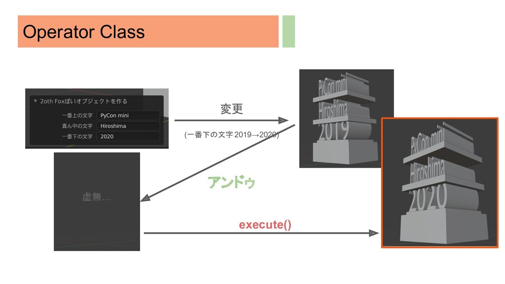 Operator Class アンドゥ execute() 虚無… 変更 (一番下の文字201...