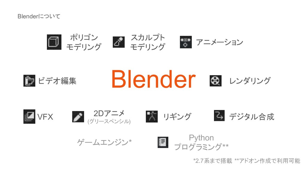 Blenderについて Blender ポリゴン モデリング ビデオ編集 VFX アニメーショ...