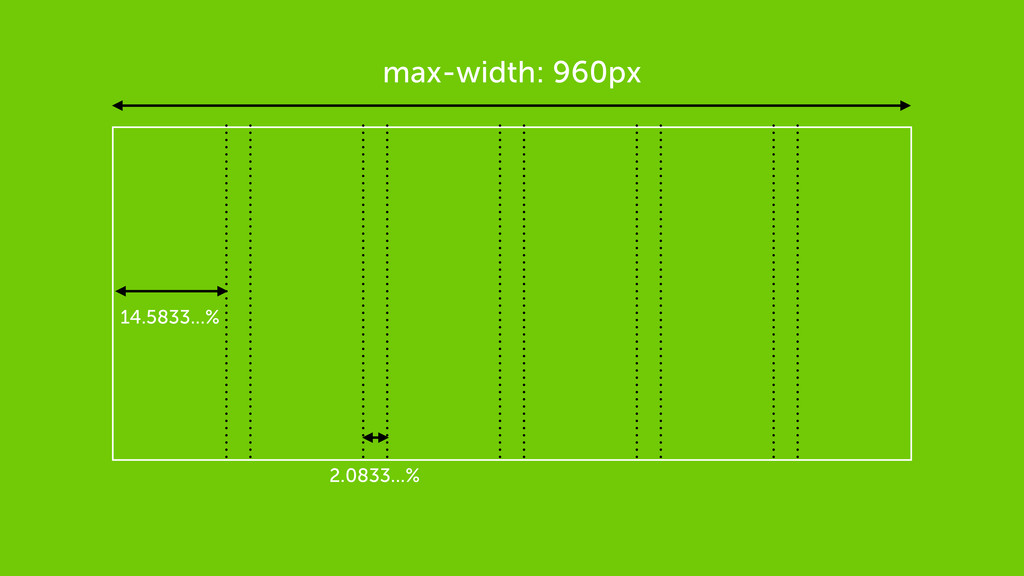max-width: 960px 14.5833...% 2.0833...%