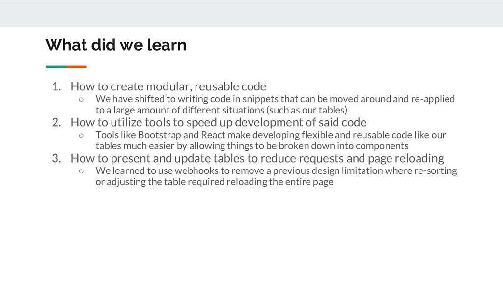What did we learn 1. How to create modular, reu...