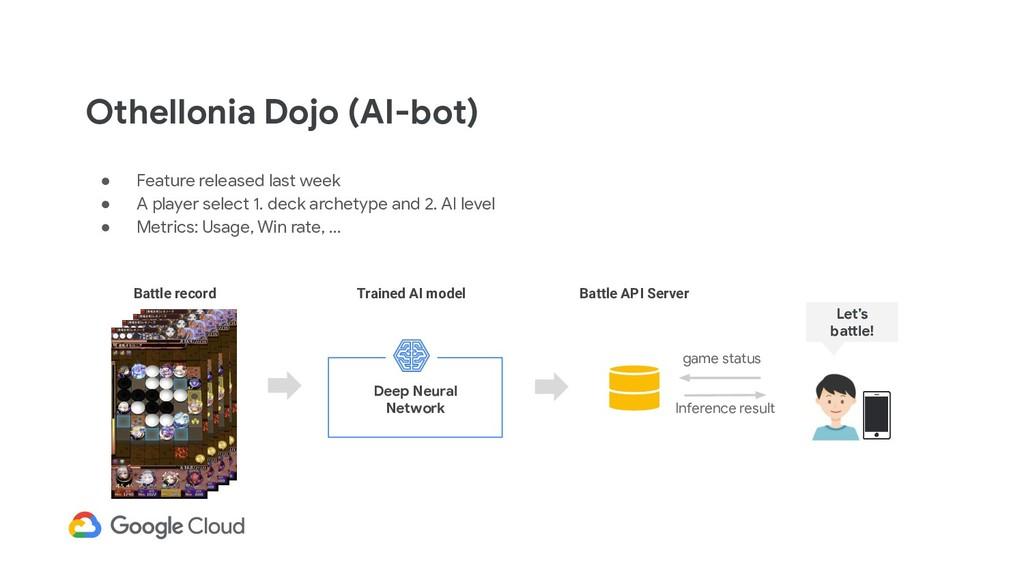 Othellonia Dojo (AI-bot) ● Feature released las...
