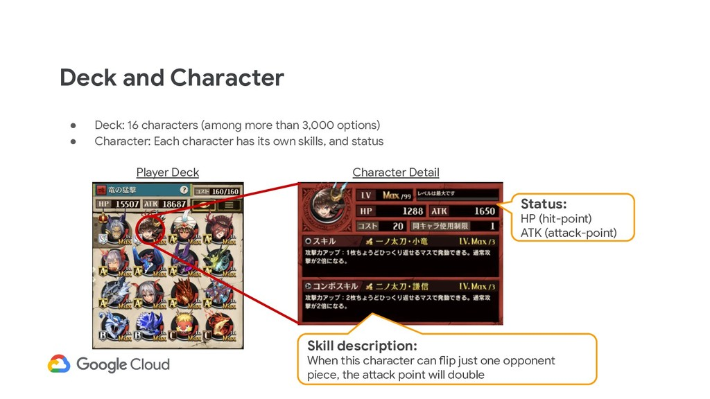 Deck and Character ● Deck: 16 characters (among...