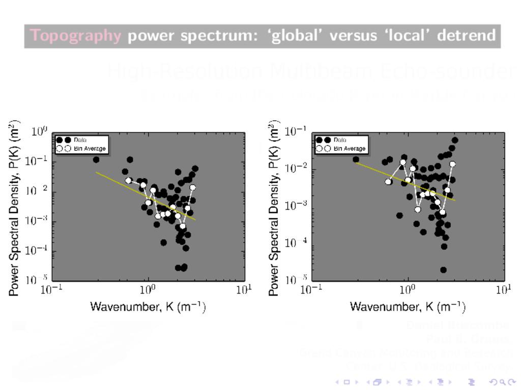Topography power spectrum: 'global' versus 'loc...