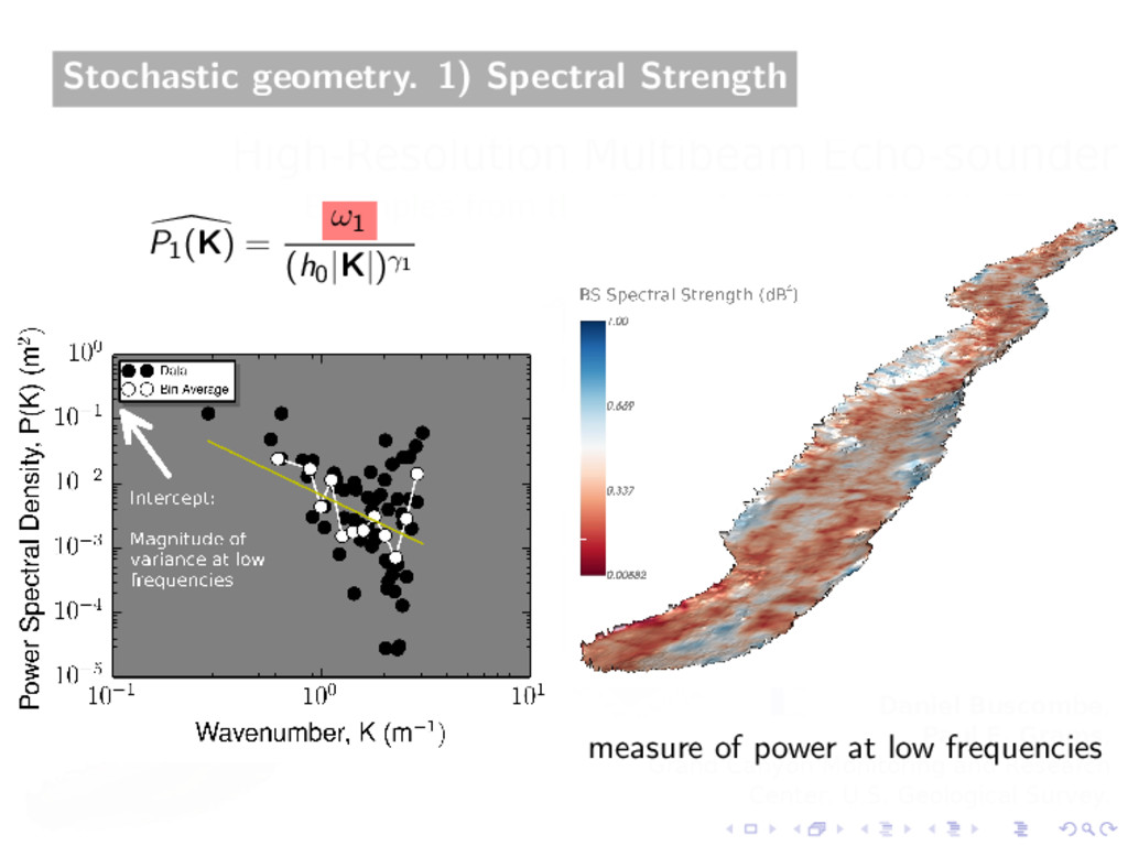 Stochastic geometry. 1) Spectral Strength P1(K)...