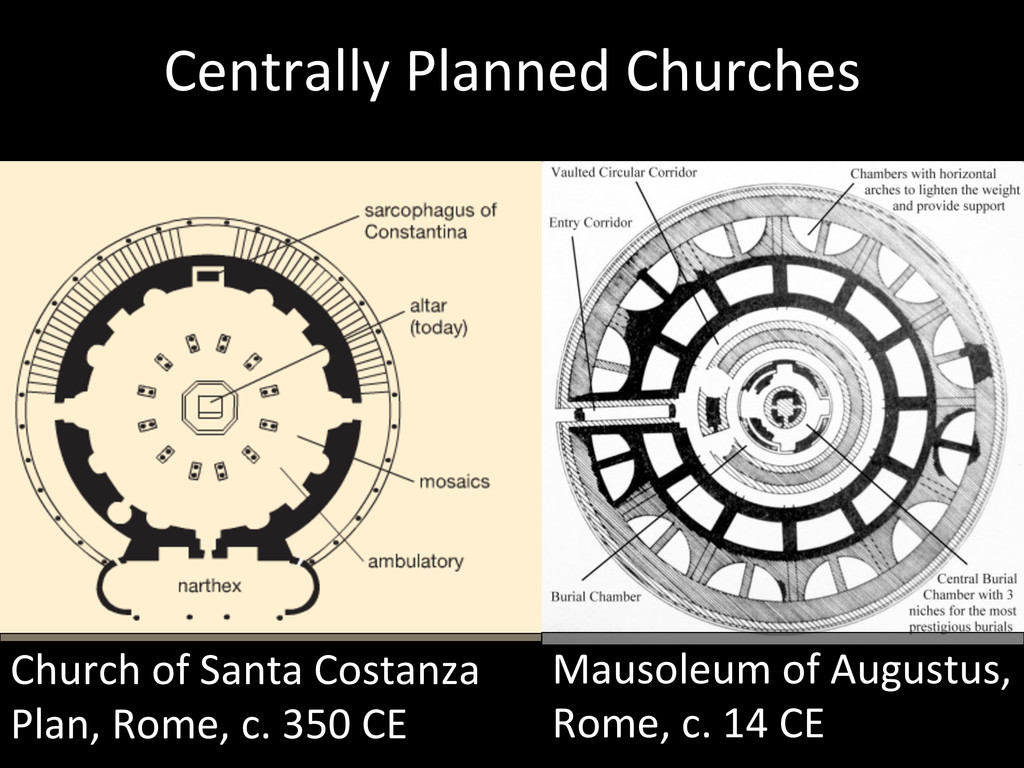 Centrally Planned Churches  Church ...