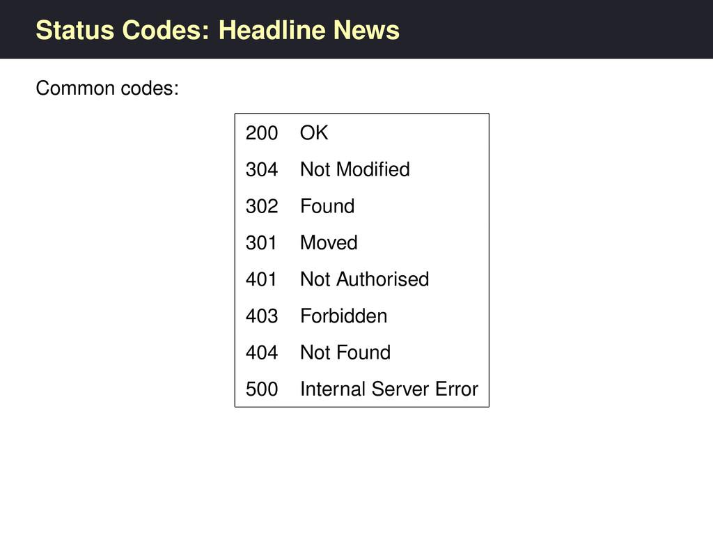 Status Codes: Headline News Common codes: 200 O...