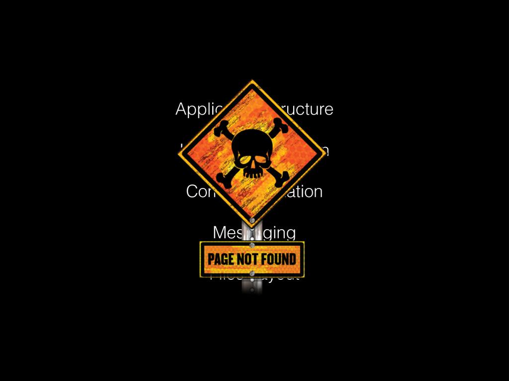 Application Structure Initialize / Shutdown Com...