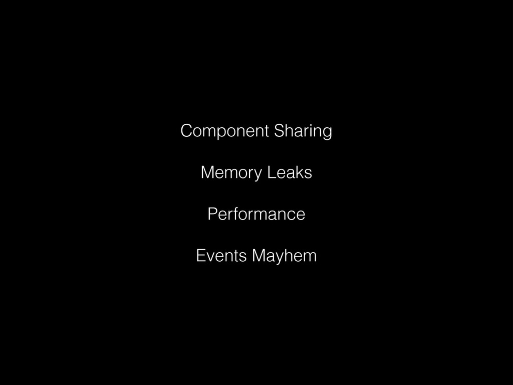 Component Sharing Memory Leaks Performance Even...
