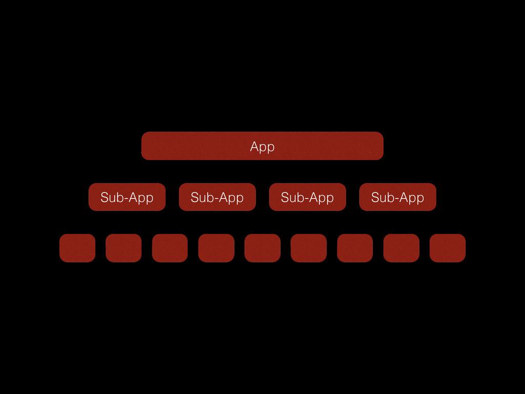 App Sub-App Sub-App Sub-App Sub-App