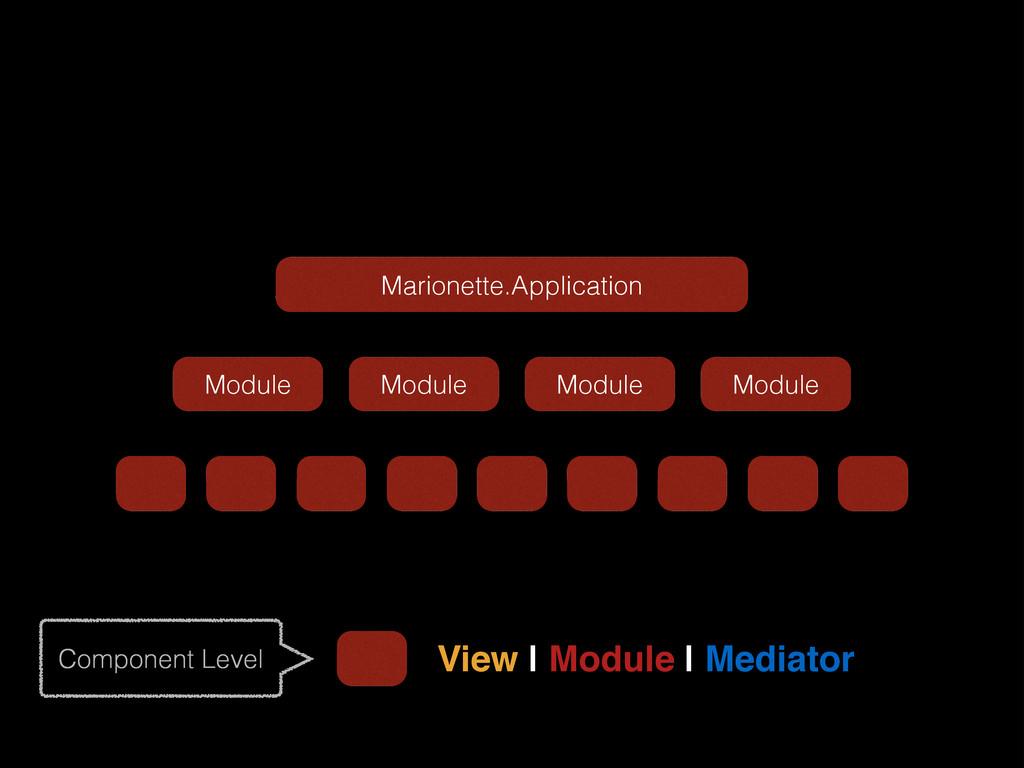 Marionette.Application Module Module Module Mod...
