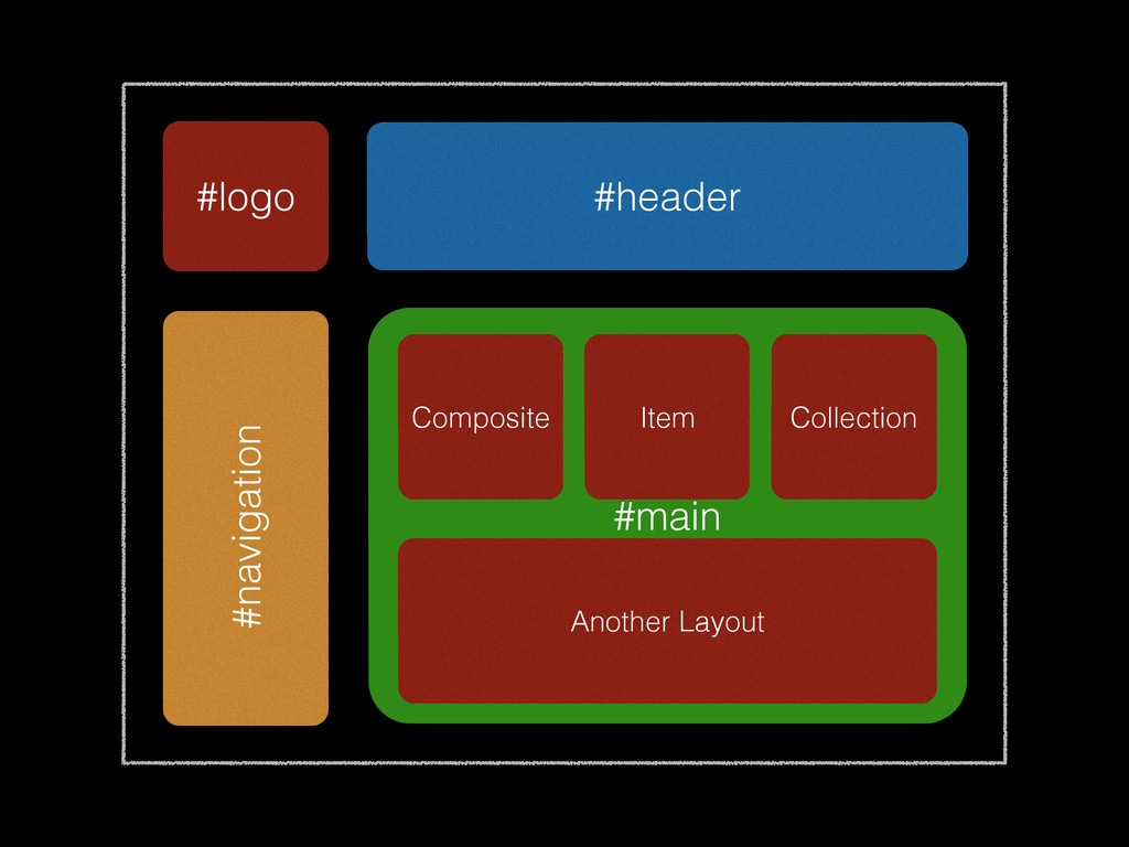#logo #navigation #header #main Composite Anoth...