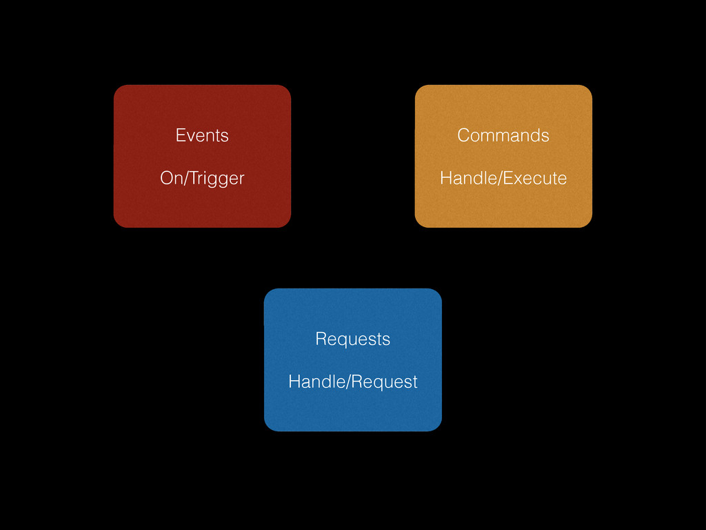Events ! On/Trigger Commands ! Handle/Execute R...