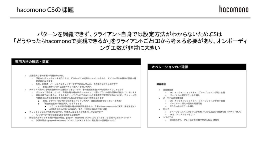 hacomono CSの課題 パターンを網羅できず、クライアント自身では設定方法がわからないた...