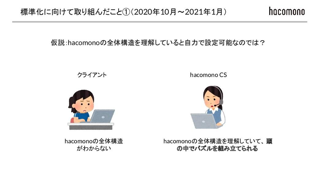 標準化に向けて取り組んだこと①(2020年10月〜2021年1月) 仮説:hacomonoの全...
