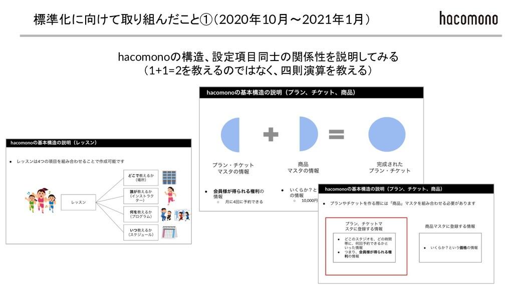 標準化に向けて取り組んだこと①(2020年10月〜2021年1月) hacomonoの構造、設...