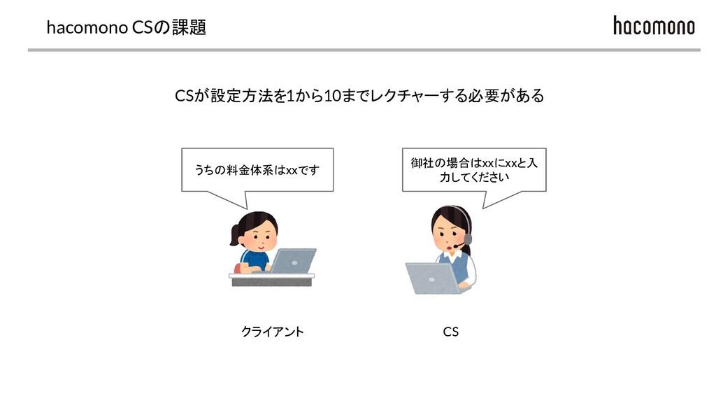hacomono CSの課題 CSが設定方法を1から10までレクチャーする必要がある クライア...