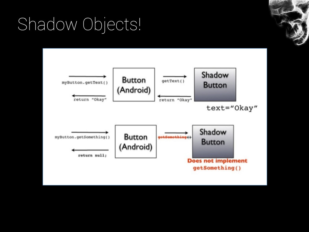 Shadow Objects!