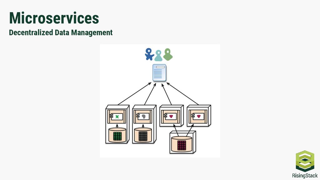 Microservices Decentralized Data Management