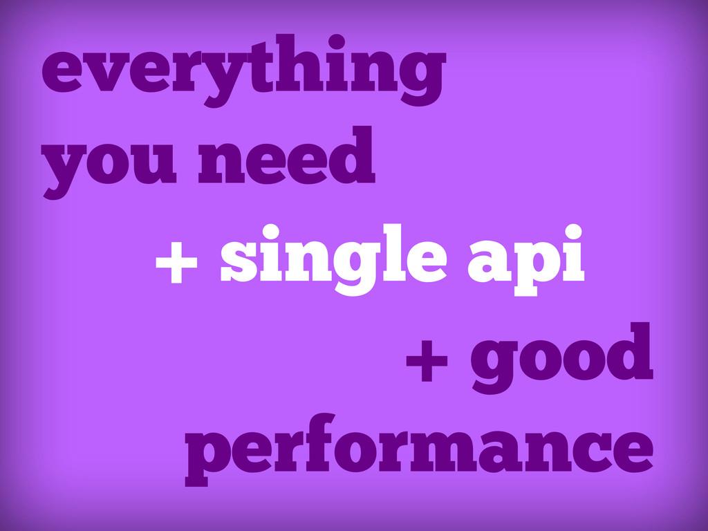 everything you need + single api + good perform...