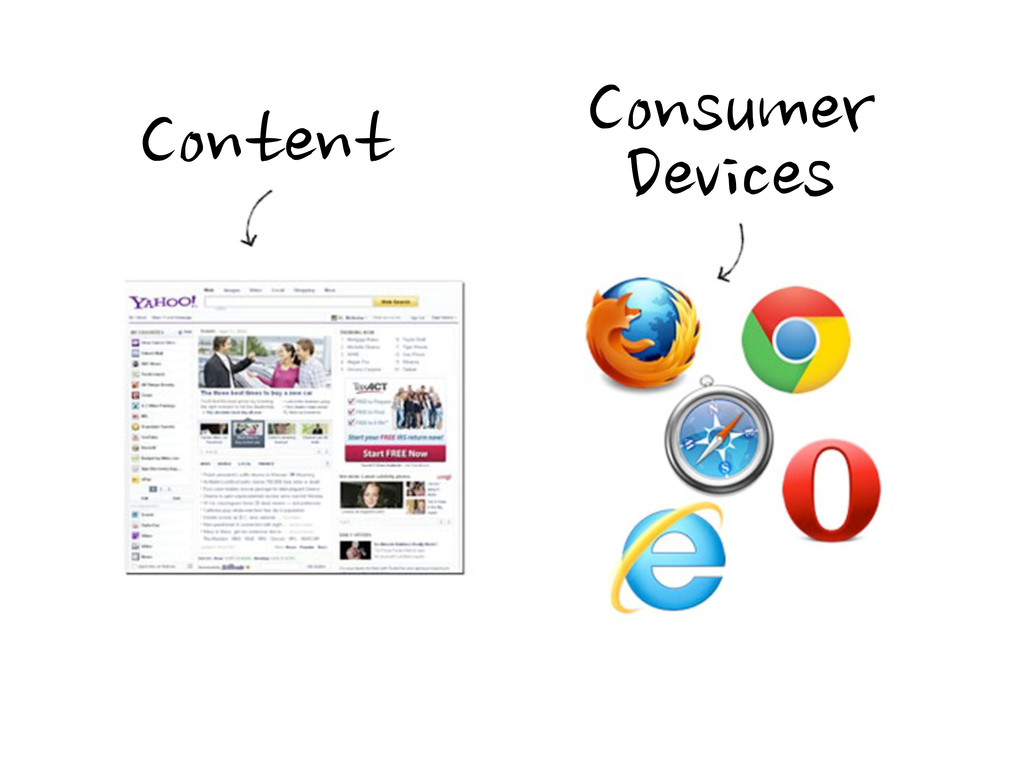 Content Consumer Devices