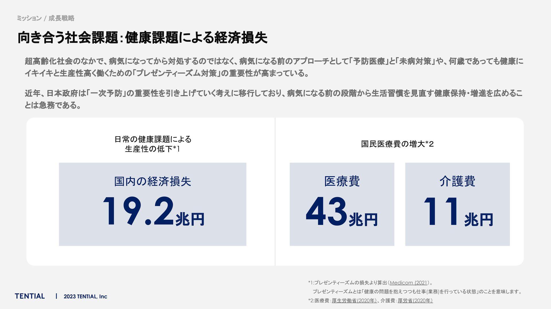 社名 株式会社TENTIAL 設立 2018年2月 資本金 1億円 所在地(本店) 東京都渋谷...