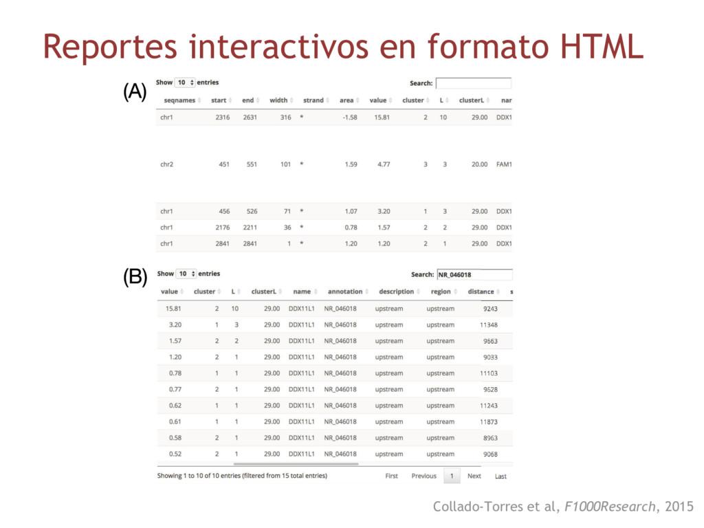 Collado-Torres et al, F1000Research, 2015 Repor...