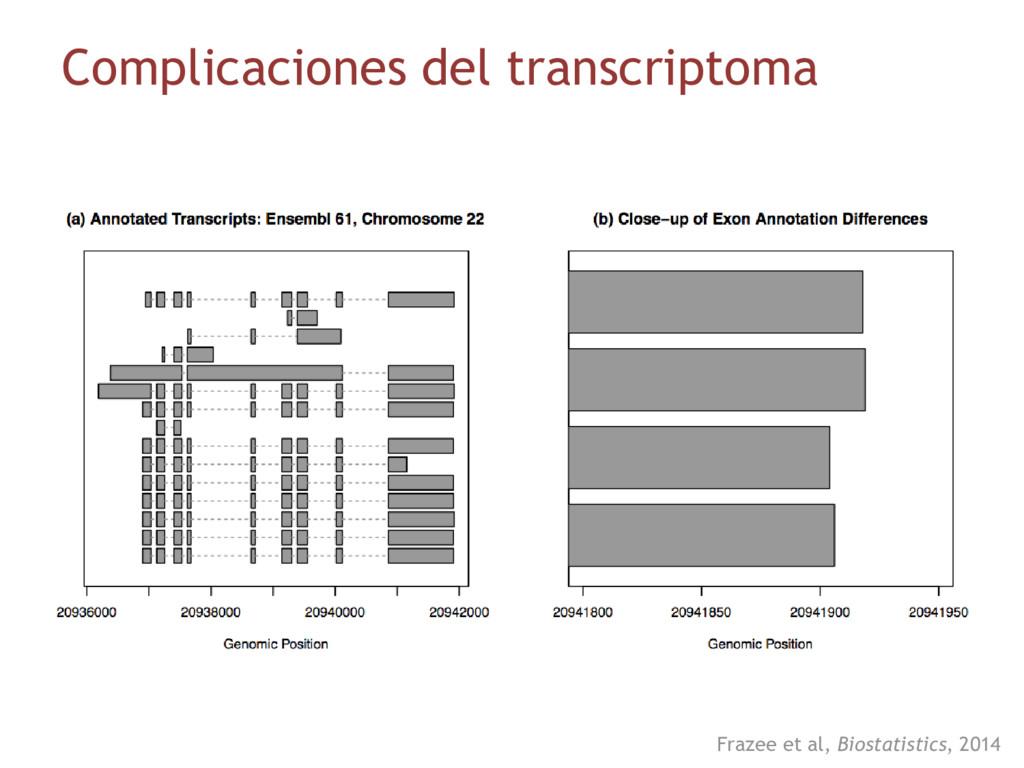 Complicaciones del transcriptoma Frazee et al, ...
