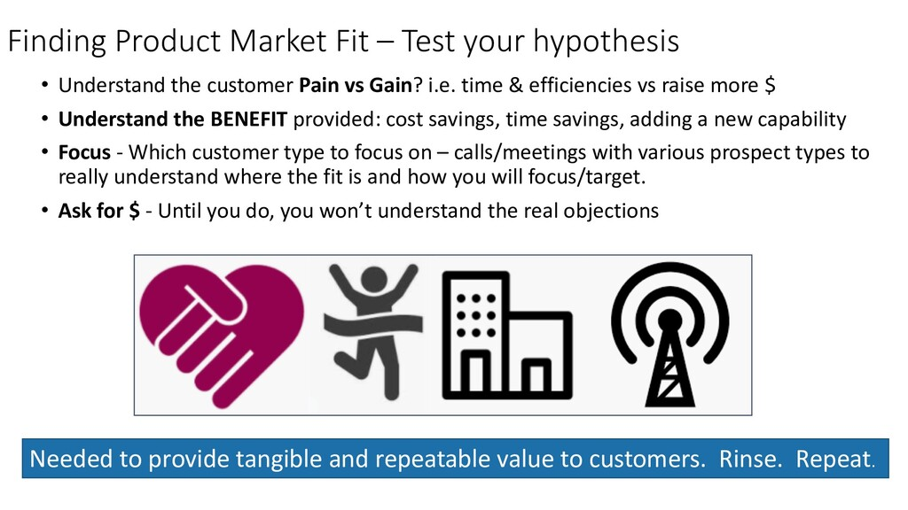 Finding Product Market Fit – Test your hypothes...