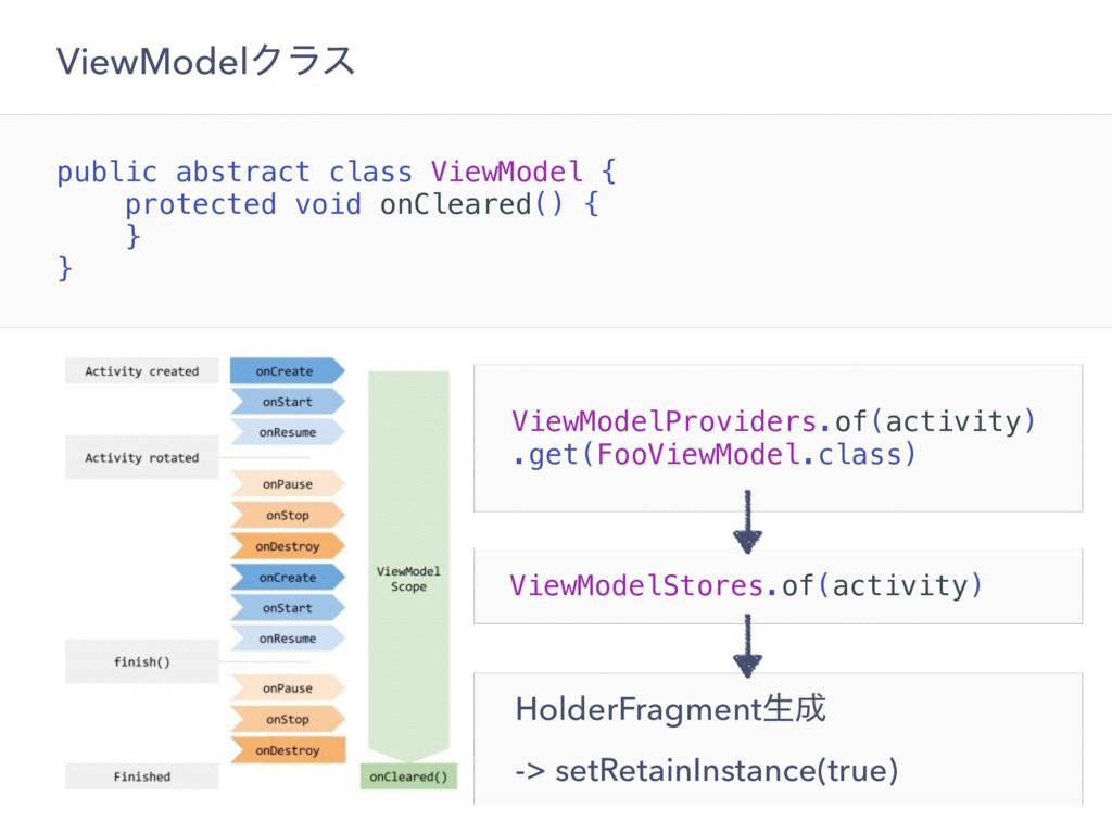 ViewModelΫϥε public abstract class ViewModel { ...