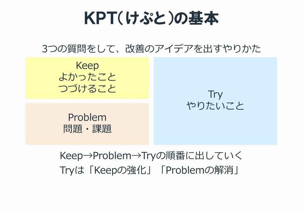 KPT(けぷと)の基本 Keep よかったこと つづけること Problem 問題・課題 Tr...