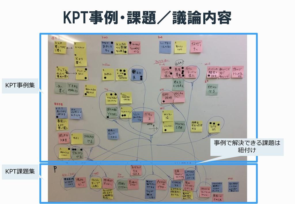 KPT事例・課題/議論内容 KPT事例集 KPT課題集 事例で解決できる課題は 紐付け