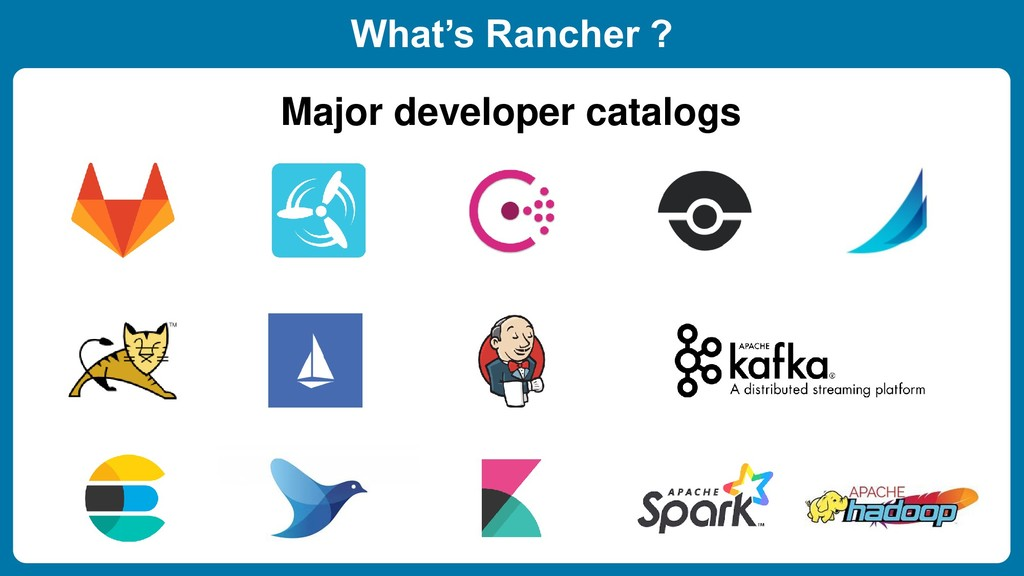 What's Rancher ? Major developer catalogs