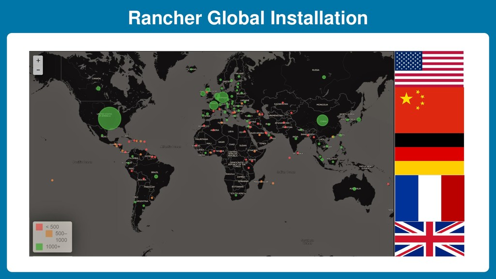 Rancher Global Installation