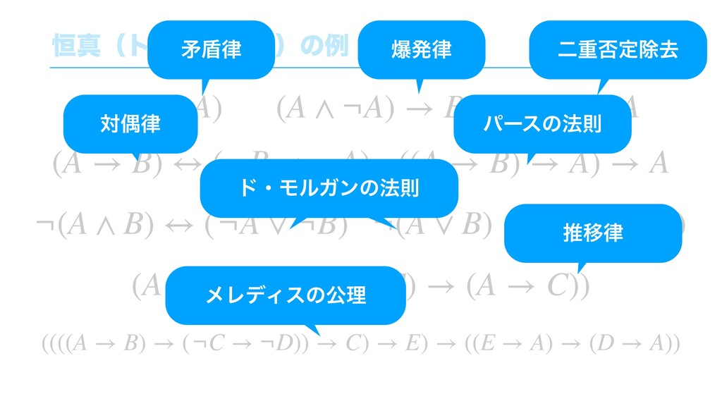 (A → B) → ((B → C) → (A → C)) ((((A → B) → (¬C ...