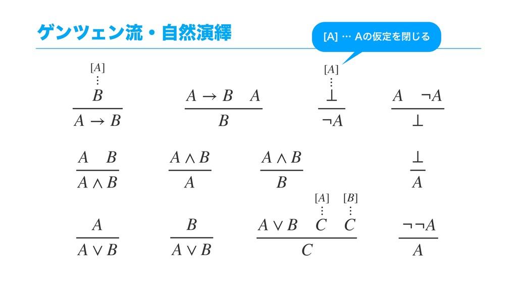 ήϯπΣϯྲྀɾࣗવԋ៷ A B A ∧ B A ∧ B A A ∧ B B A A ∨ B B...