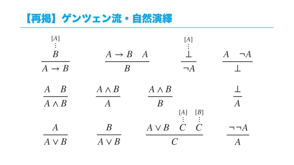 ʲ࠶ܝʳήϯπΣϯྲྀɾࣗવԋ៷ A B A ∧ B A ∧ B A A ∧ B B A A ∨...