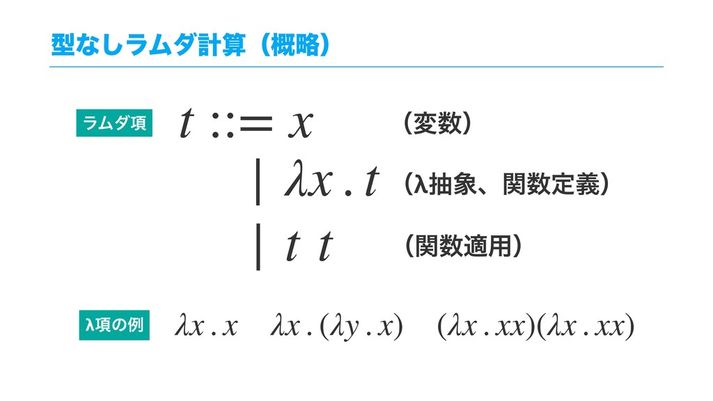 ܕͳ͠ϥϜμܭʢུ֓ʣ t ::= x | λx . t | t t ʢมʣ ʢλநɺؔ...