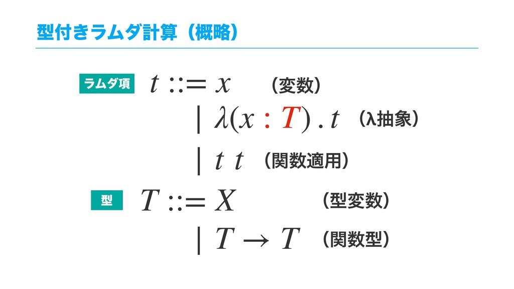 ܕ͖ϥϜμܭʢུ֓ʣ T ::= X | T → T ʢܕมʣ ʢؔܕʣ t ::= ...