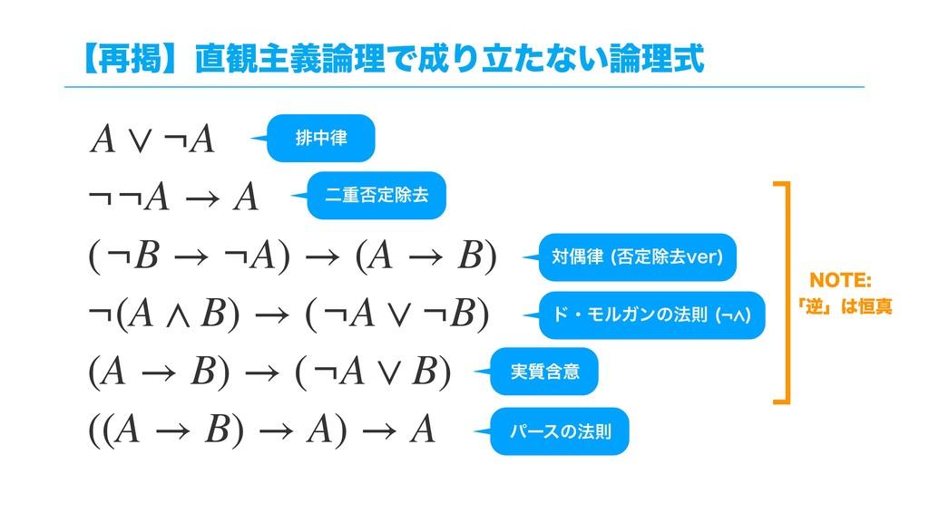 ((A → B) → A) → A A ∨ ¬A ¬¬A → A ¬(A ∧ B) → (¬A...