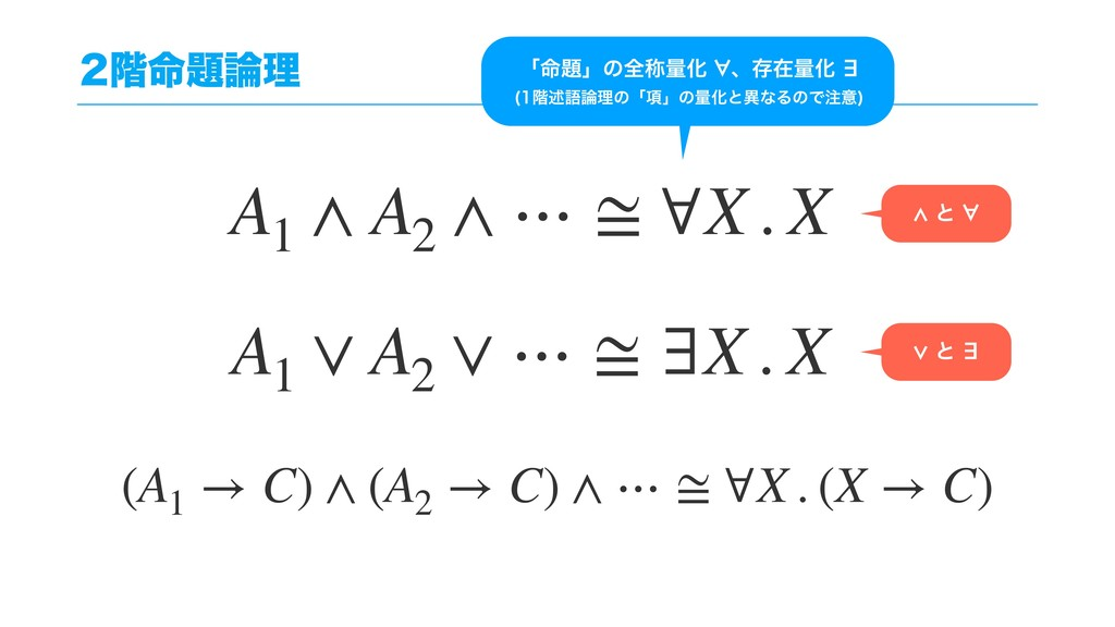 ֊໋ཧ A1 ∧ A2 ∧ ⋯ ≅ ∀X . X A1 ∨ A2 ∨ ⋯ ≅ ∃X . ...