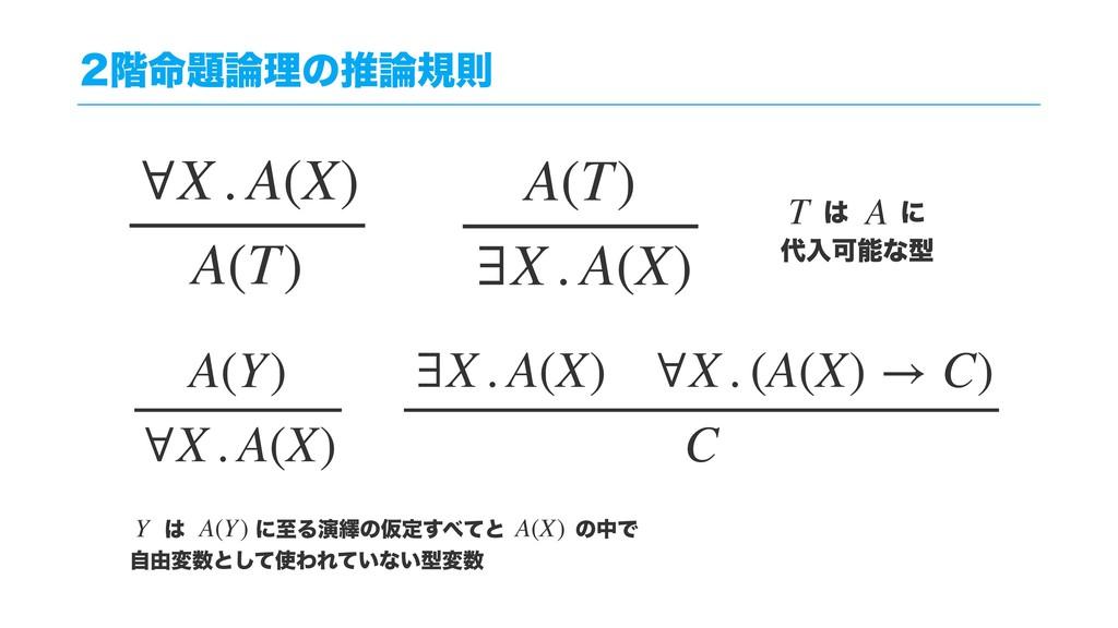 ֊໋ཧͷਪنଇ ∀X . A(X) A(T) A(Y) ∀X . A(X) ∃X . ...