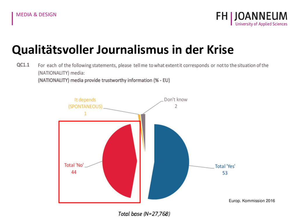 MEDIA & DESIGN Qualitätsvoller Journalismus in ...