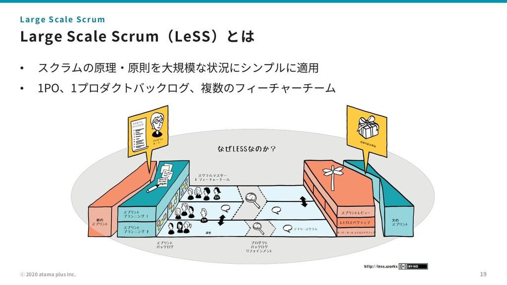 ⓒ 2020 atama plus Inc. Large Scale Scrum(LeSS)と...