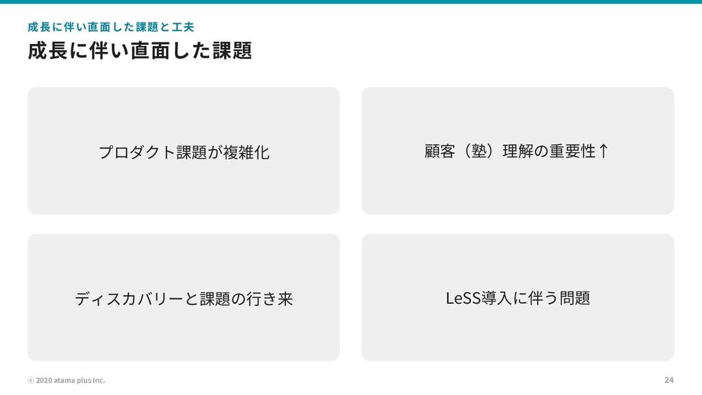 ⓒ 2020 atama plus Inc. 成⻑に伴い直⾯した課題 24 成⻑に伴い直⾯した...